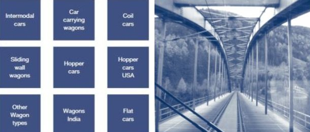 Current TOUAX Rail WagonOpportunities